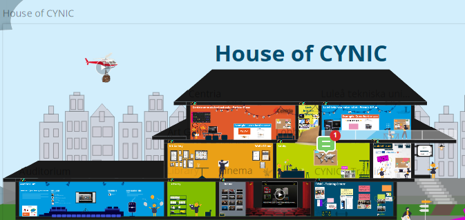 Picture is a screenshot about the House of Cynic in the Miro online whiteboard. There is different houses with different thema and the visitor can learn about syber security.